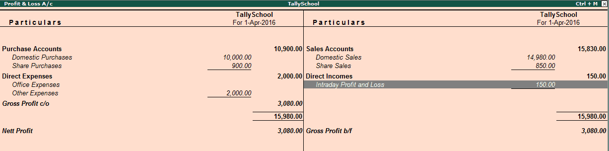 Effects of Stock Market Trading on Profit and Loss in Tally