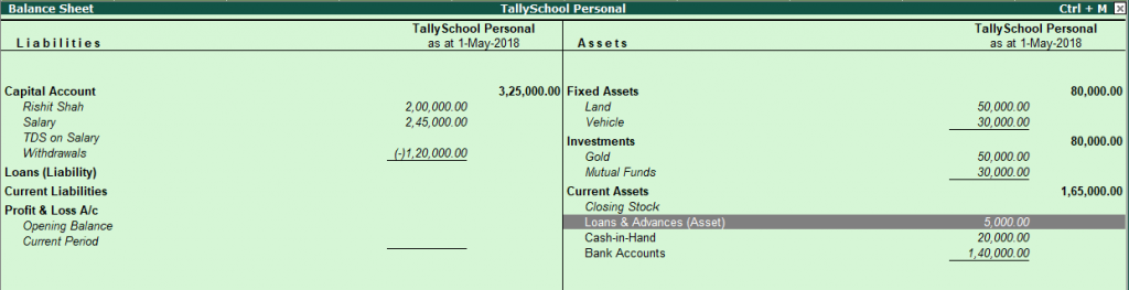 Balance Sheet after TDS Entry in Tally