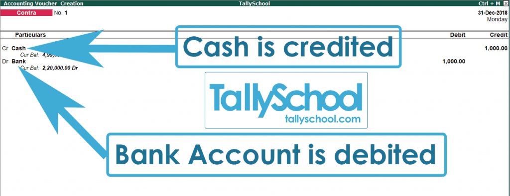 Identifying debit and credit in tally