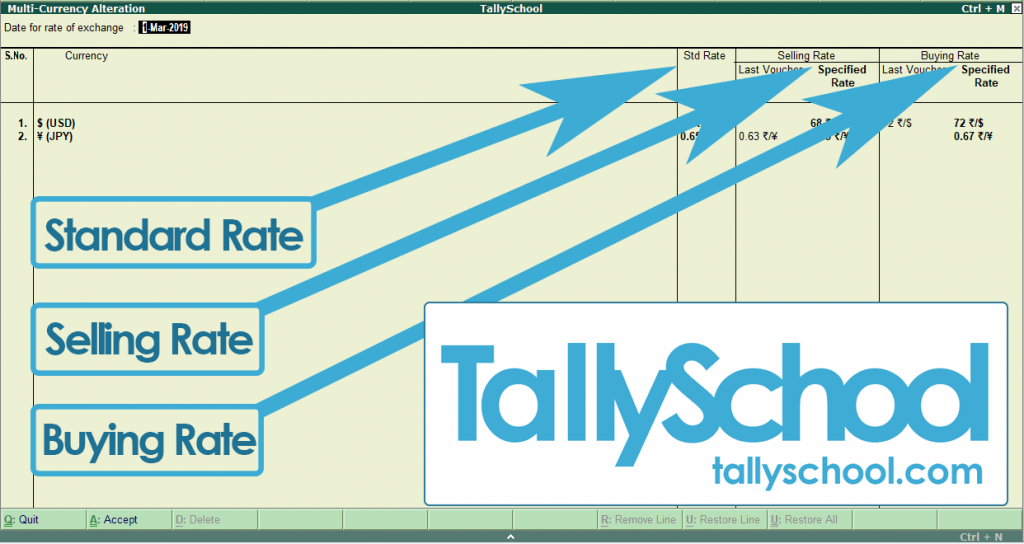 Setting Exchange Rates in Tally