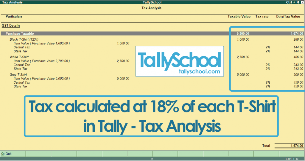 Tax Analysis of Order in Tally ERP 9