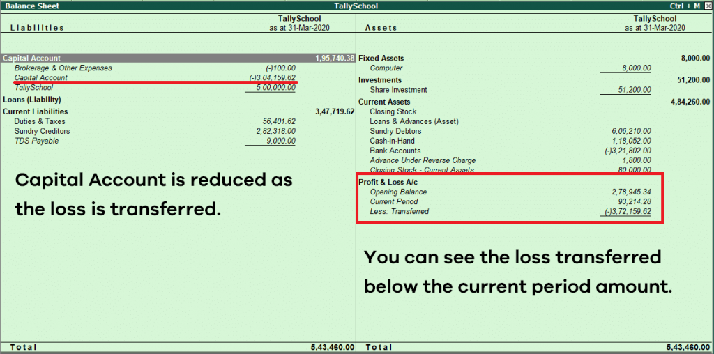 Balance Sheet after the transfer of Profit or Loss in Tally ERP 9