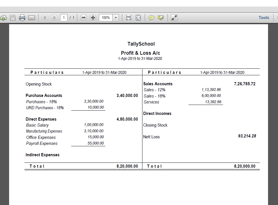 Profit & Loss Account exported in PDF format from Tally