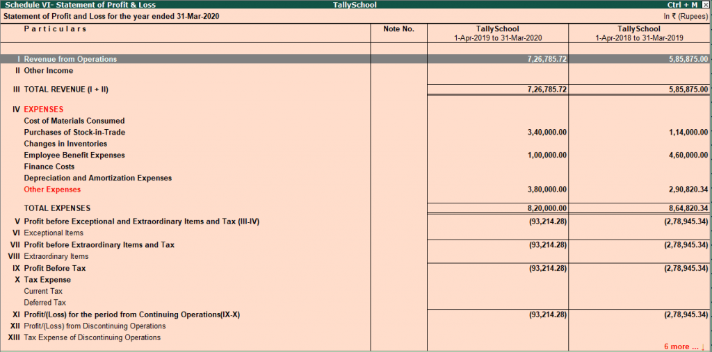 Schedule VI - Statement of Profit and Loss in Tally ERP 9