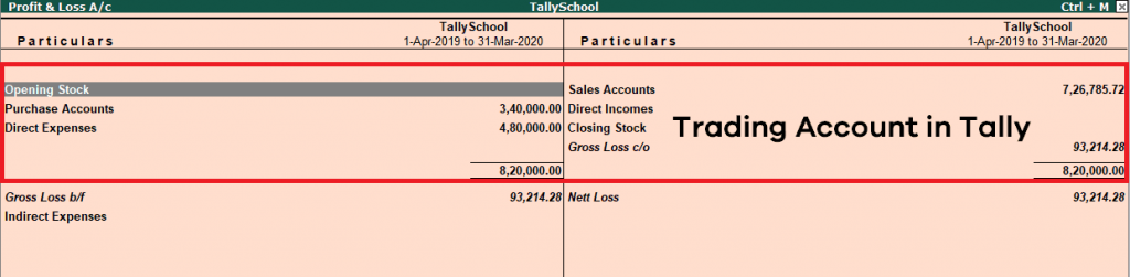 Trading Account in Tally ERP 9