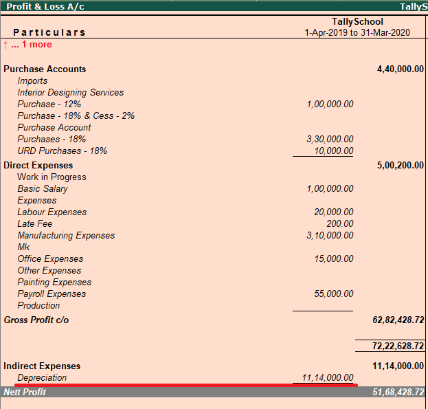 Depreciation Ledger in Profit and Loss Account in Tally