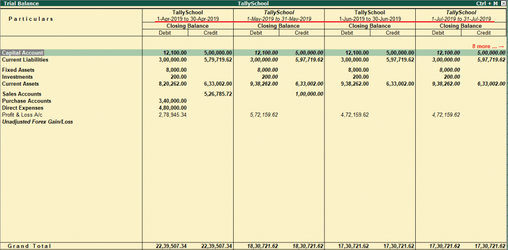 Monthly Trial Balance - Side by Side Comparison